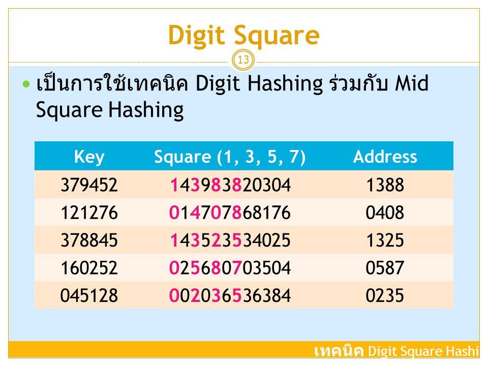 Digit Square เป็นการใช้เทคนิค Digit Hashing ร่วมกับ Mid Square Hashing
