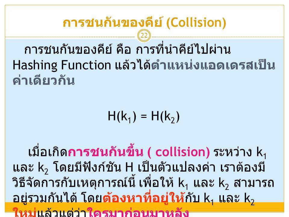 การชนกันของคีย์ (Collision)