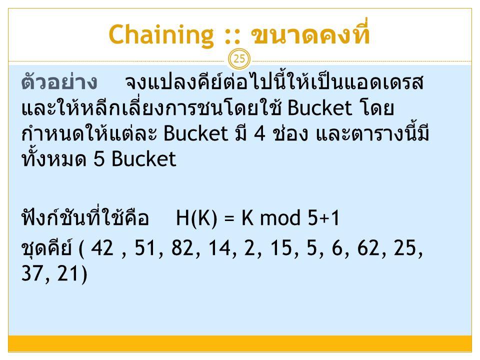 Chaining :: ขนาดคงที่