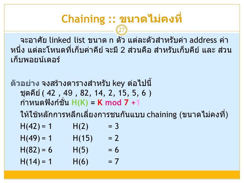 Chaining :: ขนาดไม่คงที่
