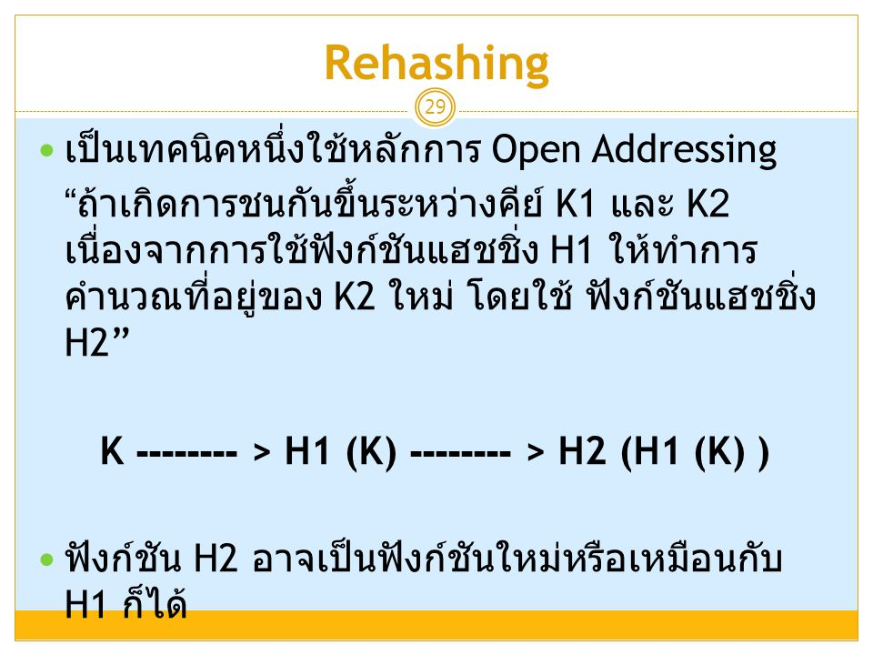 K -------- > H1 (K) -------- > H2 (H1 (K) )