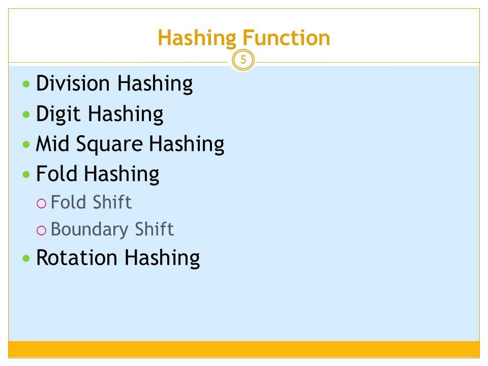 Hashing Function Division Hashing Digit Hashing Mid Square Hashing