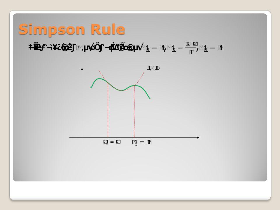 Simpson Rule