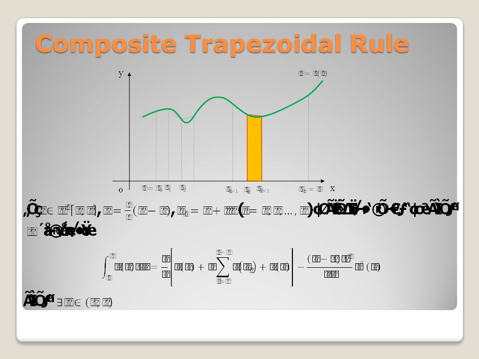 Composite Trapezoidal Rule