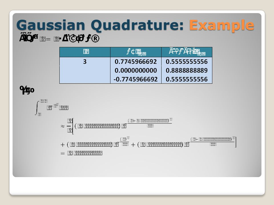 Gaussian Quadrature: Example
