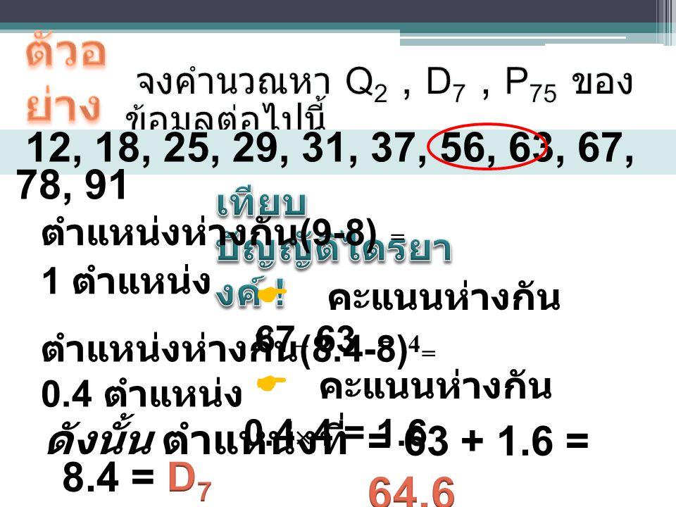ตัวอย่าง จงคำนวณหา Q2 , D7 , P75 ของข้อมูลต่อไปนี้ 12, 18, 25, 29, 31, 37, 56, 63, 67, 78, 91. เทียบบัญญัติไตรยางค์ !