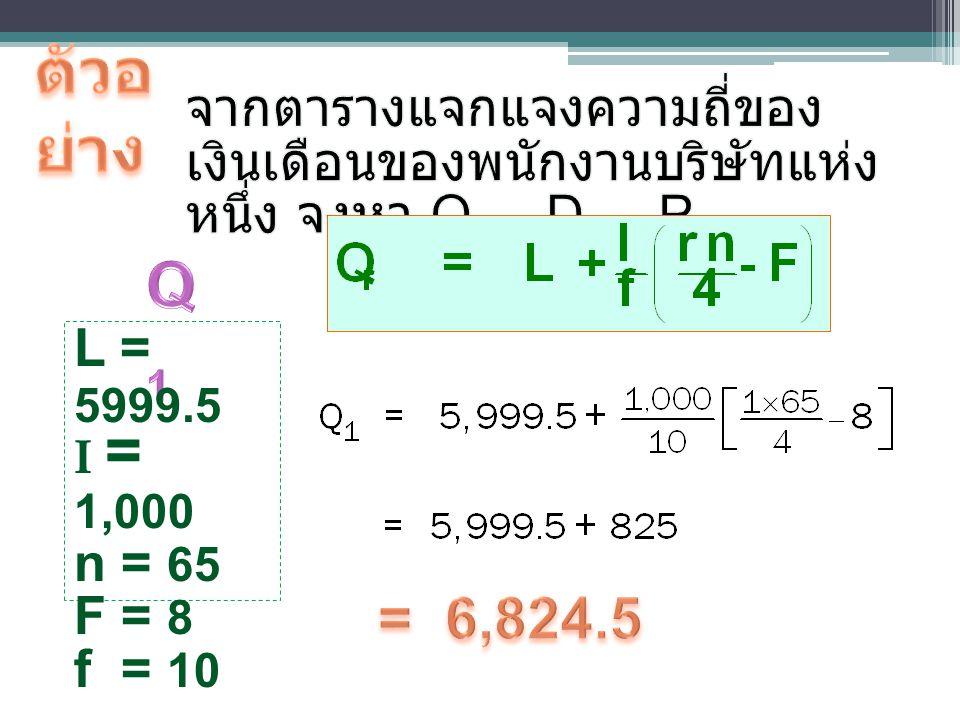 ตัวอย่าง จากตารางแจกแจงความถี่ของเงินเดือนของพนักงานบริษัทแห่งหนึ่ง จงหา Q1 , D5 , P75. Q1. L = 5999.5.