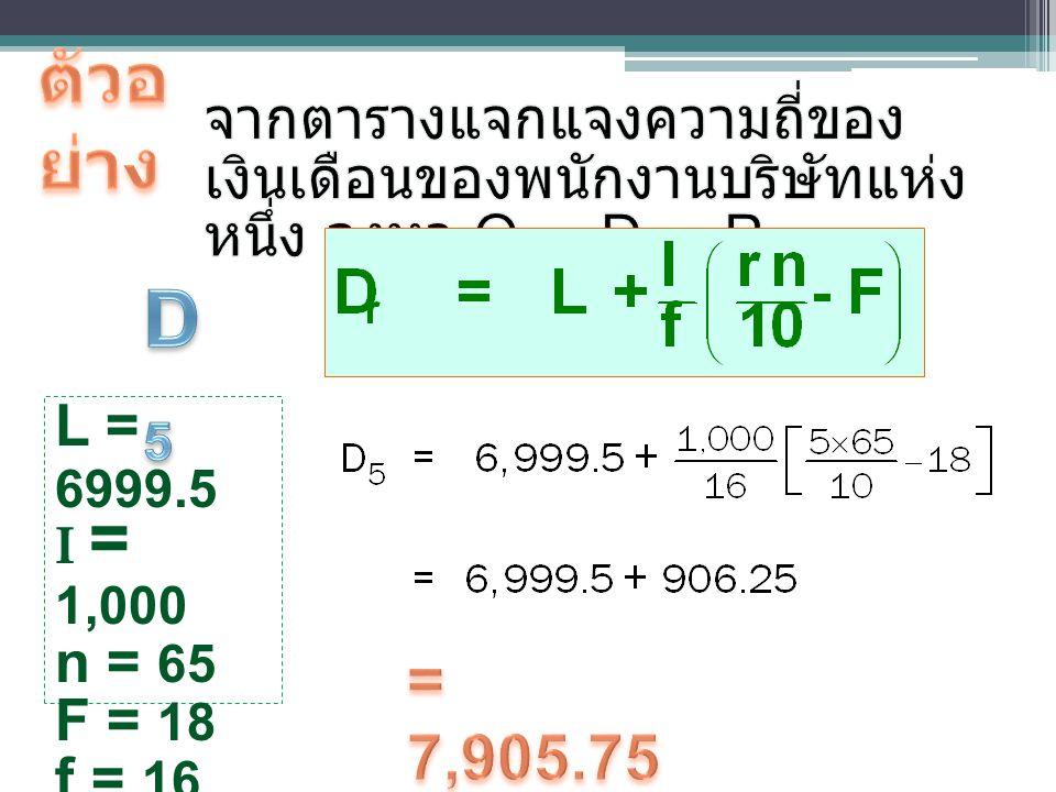 ตัวอย่าง จากตารางแจกแจงความถี่ของเงินเดือนของพนักงานบริษัทแห่งหนึ่ง จงหา Q1 , D5 , P75. D5. L = 6999.5.