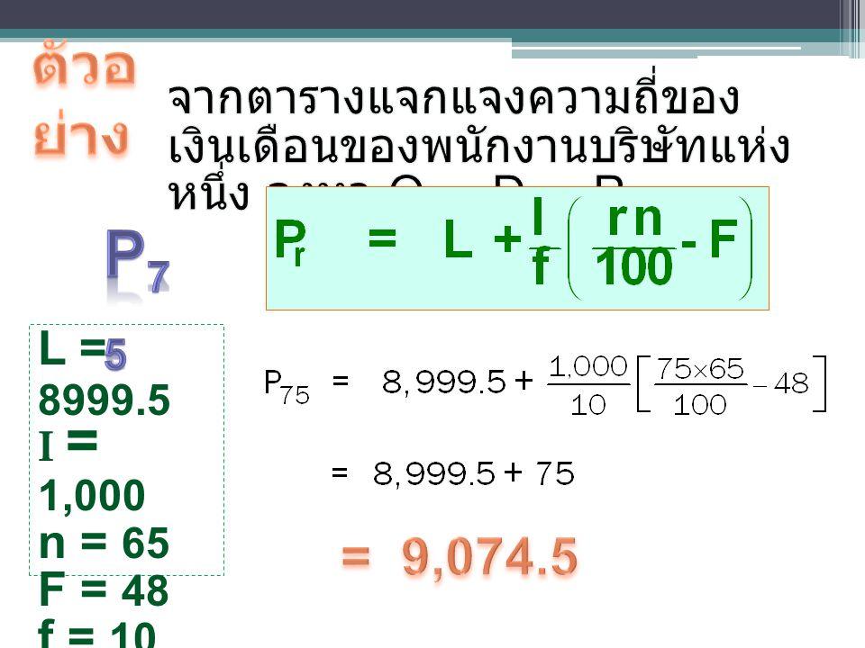 ตัวอย่าง จากตารางแจกแจงความถี่ของเงินเดือนของพนักงานบริษัทแห่งหนึ่ง จงหา Q1 , D5 , P75. P75. L = 8999.5.