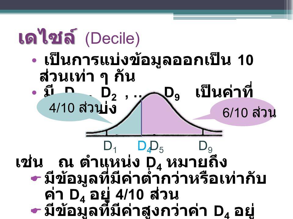 เดไซล์ (Decile) เป็นการแบ่งข้อมูลออกเป็น 10 ส่วนเท่า ๆ กัน
