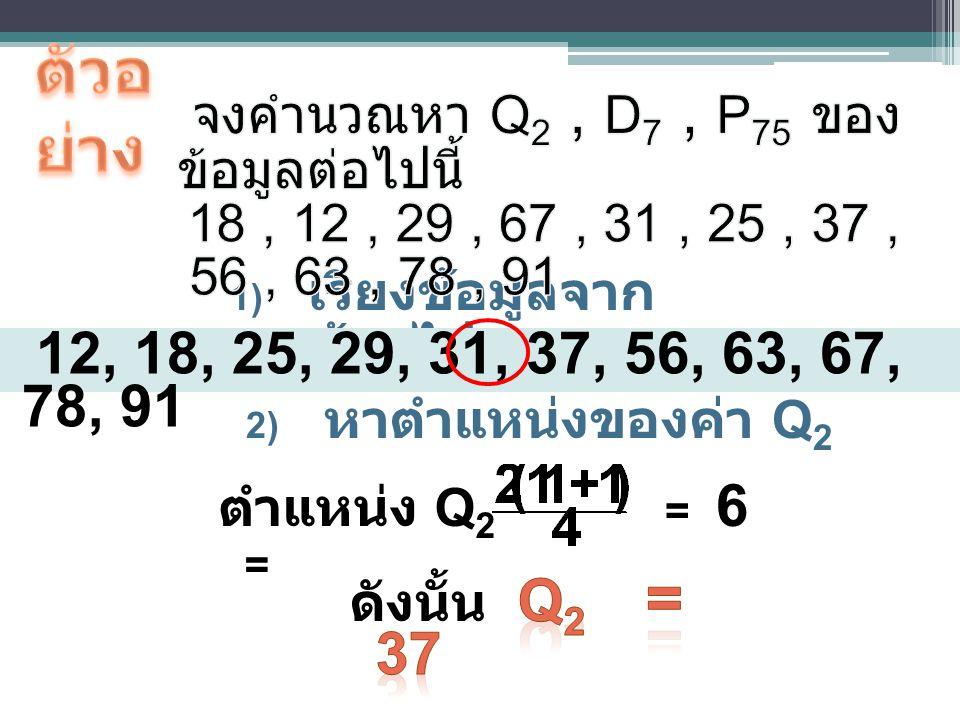 ตัวอย่าง จงคำนวณหา Q2 , D7 , P75 ของข้อมูลต่อไปนี้ 18 , 12 , 29 , 67 , 31 , 25 , 37 , 56 , 63 , 78 , 91.