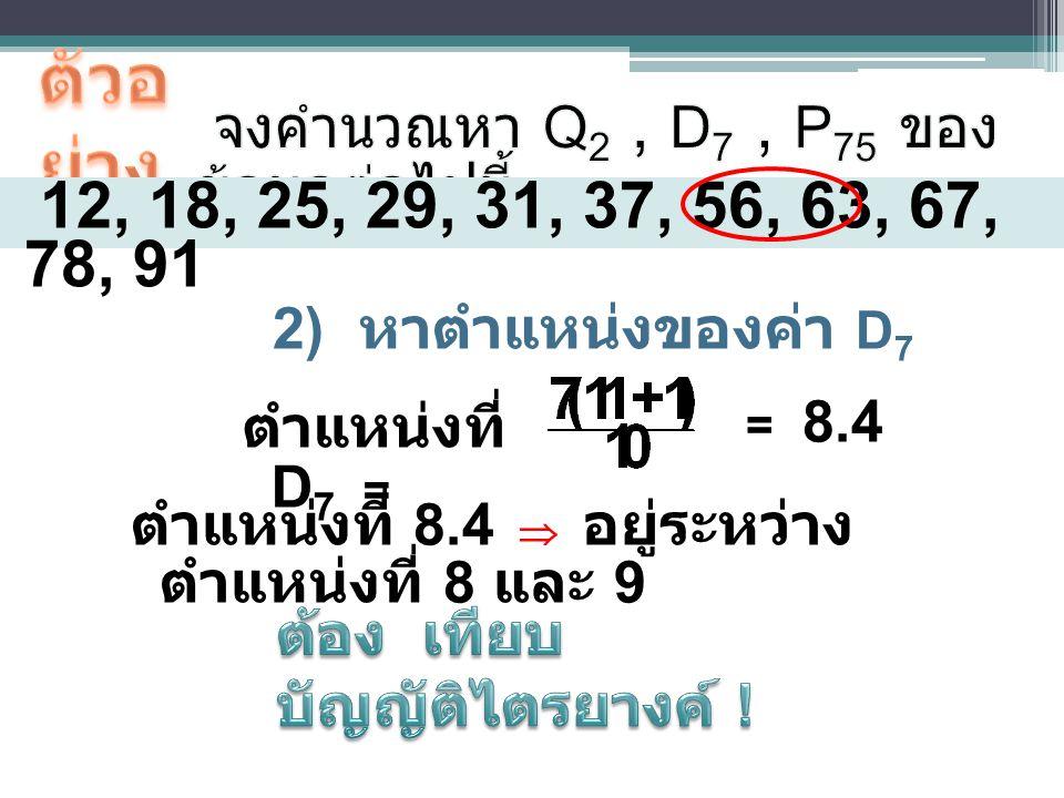 ตัวอย่าง จงคำนวณหา Q2 , D7 , P75 ของข้อมูลต่อไปนี้ 12, 18, 25, 29, 31, 37, 56, 63, 67, 78, 91. หาตำแหน่งของค่า D7.