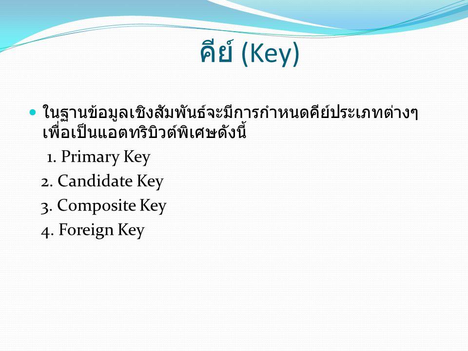 คีย์ (Key) ในฐานข้อมูลเชิงสัมพันธ์จะมีการกำหนดคีย์ประเภทต่างๆ เพื่อเป็นแอตทริบิวต์พิเศษดังนี้ 1. Primary Key.