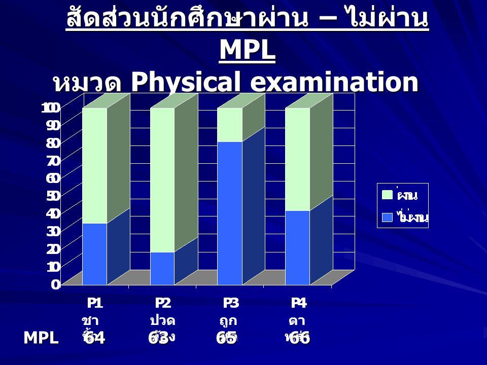 สัดส่วนนักศึกษาผ่าน – ไม่ผ่าน MPL หมวด Physical examination