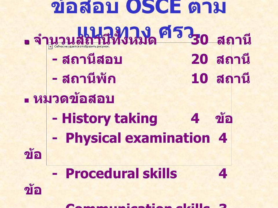ข้อสอบ OSCE ตามแนวทาง ศรว.