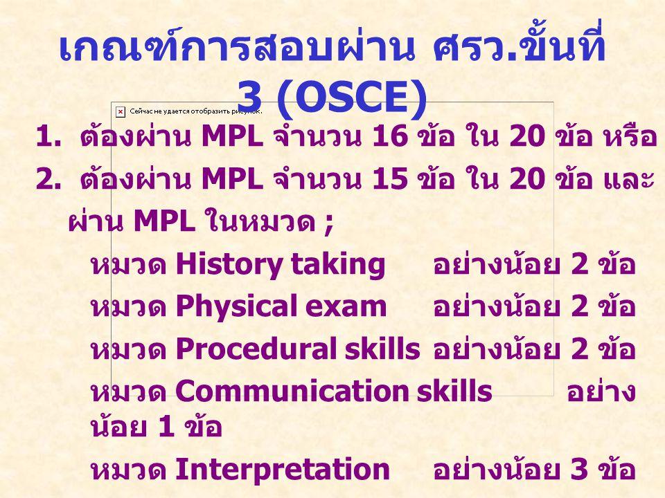 เกณฑ์การสอบผ่าน ศรว.ขั้นที่ 3 (OSCE)