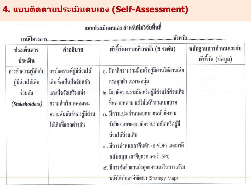4. แบบติดตามประเมินตนเอง (Self-Assessment)