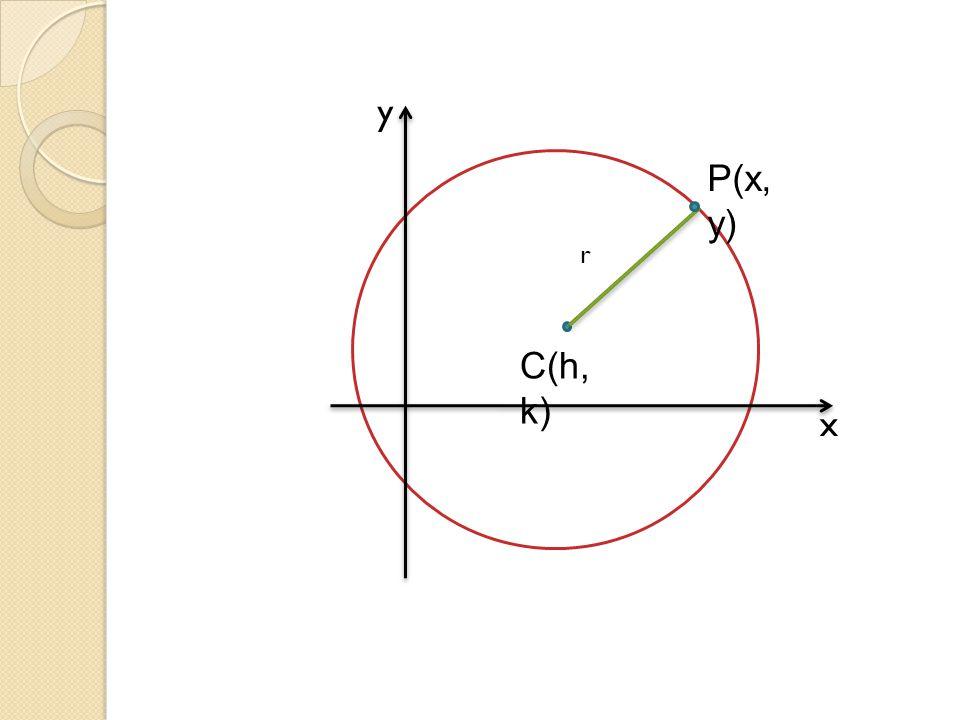 y P(x, y) r C(h, k) x