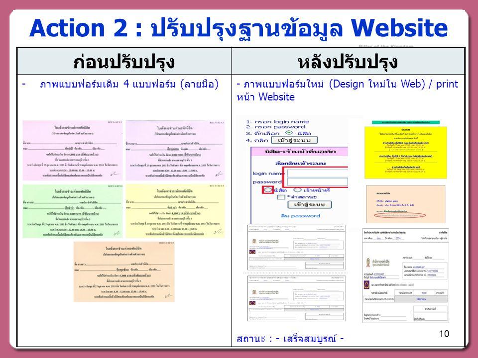 Action 2 : ปรับปรุงฐานข้อมูล Website