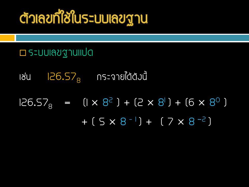 ตัวเลขที่ใช้ในระบบเลขฐาน