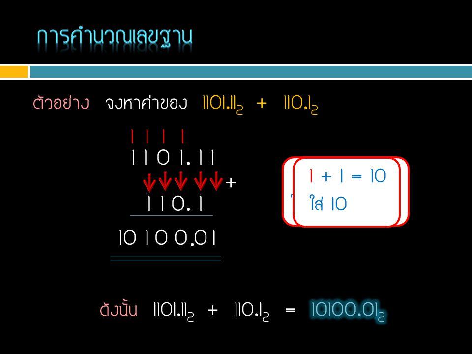 การคำนวณเลขฐาน ตัวอย่าง จงหาค่าของ 1101.112 + 110.12. 1. 1. 1. 1. 1 1 0 1 . 1 1. 1 + 1 + 1 = 11.