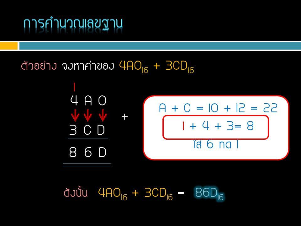 การคำนวณเลขฐาน 4 A 0 3 C D 8 6 D ตัวอย่าง จงหาค่าของ 4A016 + 3CD16 1