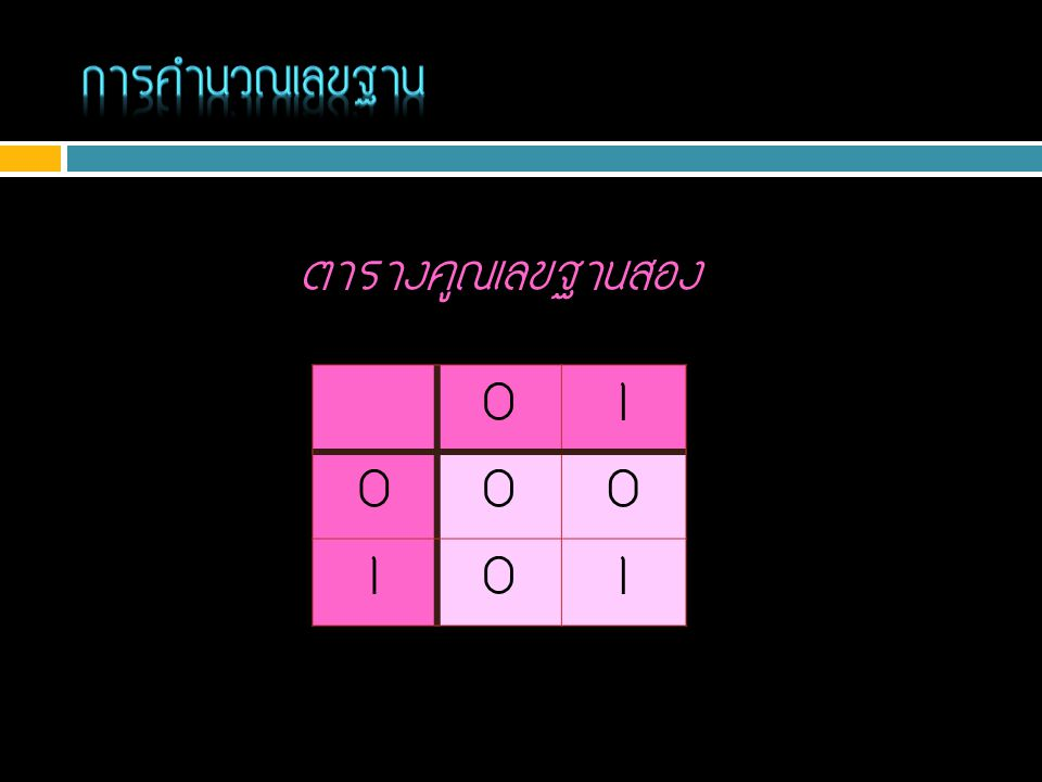 การคำนวณเลขฐาน ตารางคูณเลขฐานสอง 1