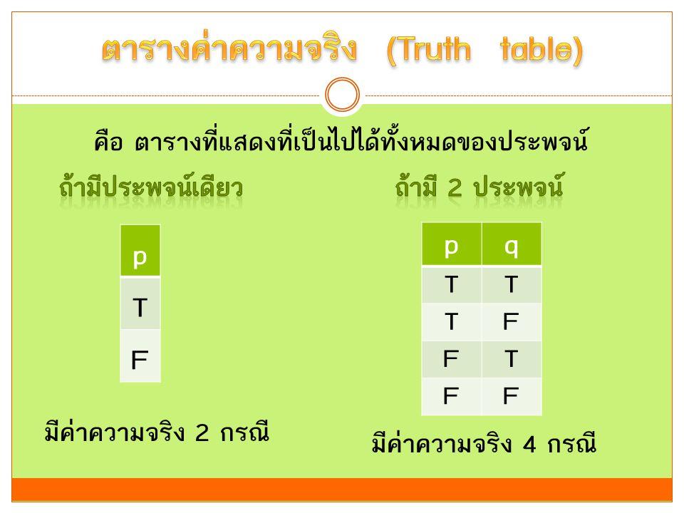 ตารางค่าความจริง (Truth table)