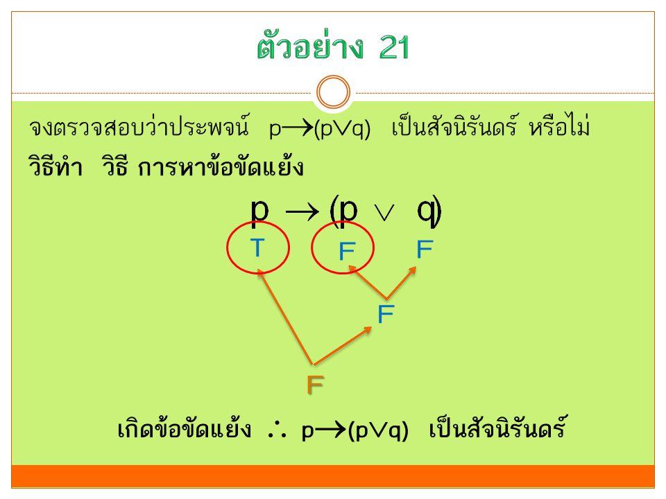 เกิดข้อขัดแย้ง  p(pq) เป็นสัจนิรันดร์