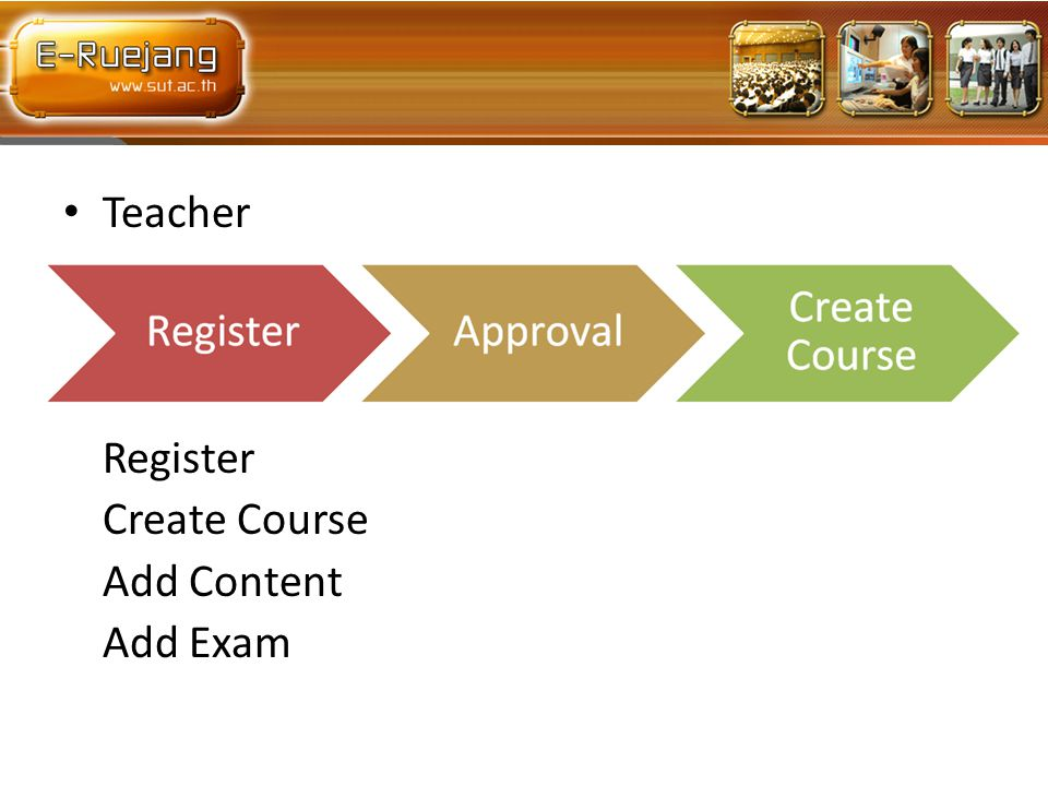 Teacher Register Create Course Add Content Add Exam
