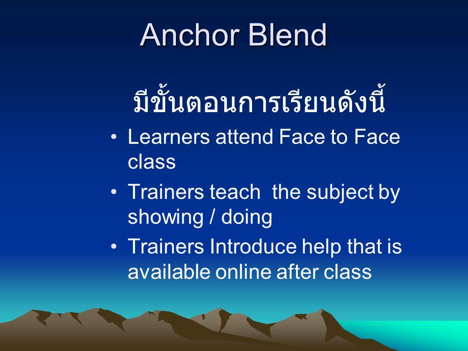 Anchor Blend มีขั้นตอนการเรียนดังนี้