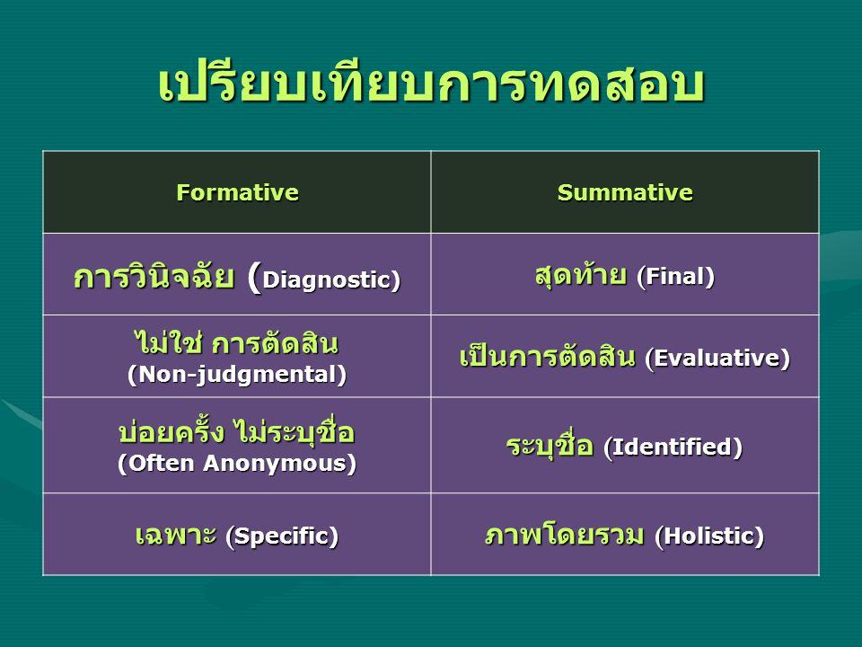 เปรียบเทียบการทดสอบ การวินิจฉัย (Diagnostic) สุดท้าย (Final)