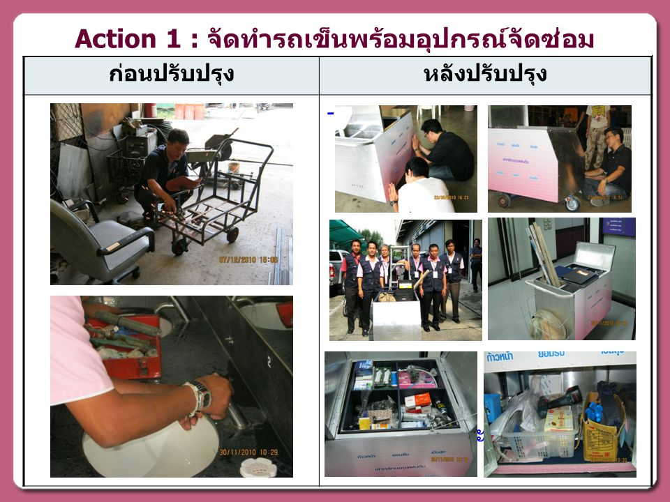 Action 1 : จัดทำรถเข็นพร้อมอุปกรณ์จัดซ่อม
