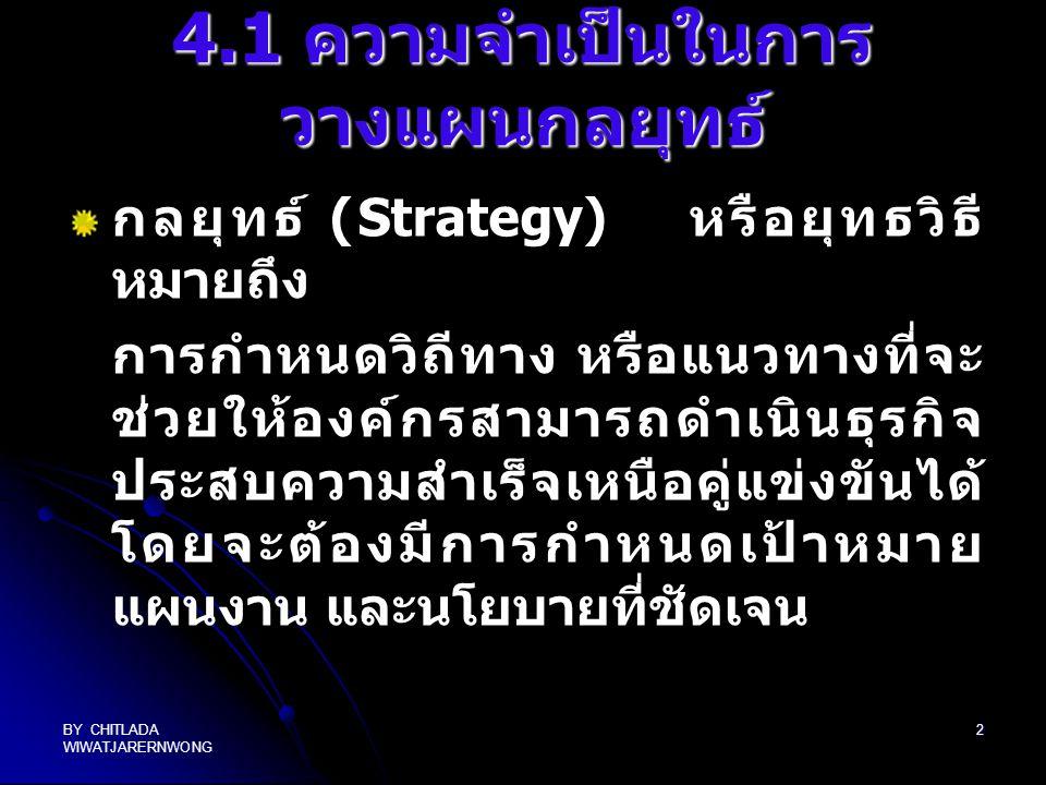 4.1 ความจำเป็นในการวางแผนกลยุทธ์