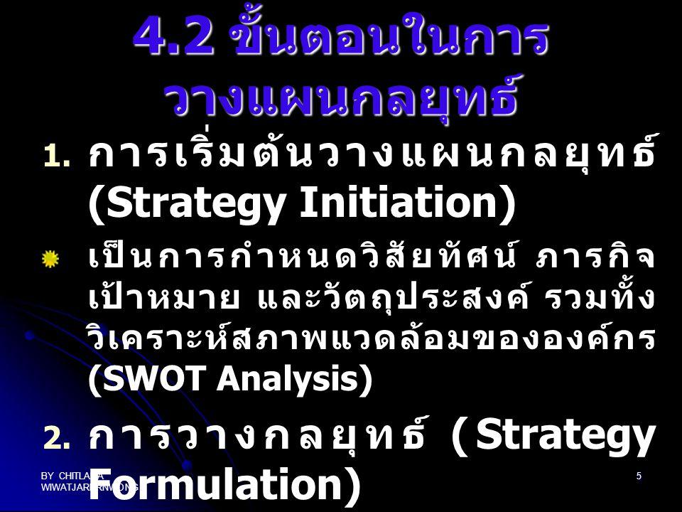 4.2 ขั้นตอนในการวางแผนกลยุทธ์