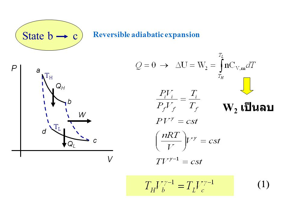 Reversible adiabatic expansion