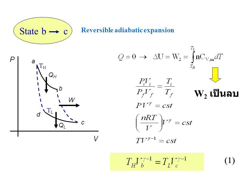 Reversible adiabatic expansion
