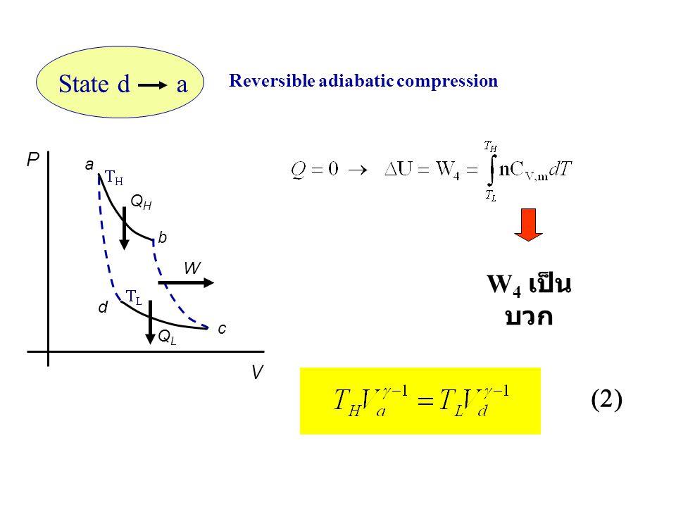 Reversible adiabatic compression
