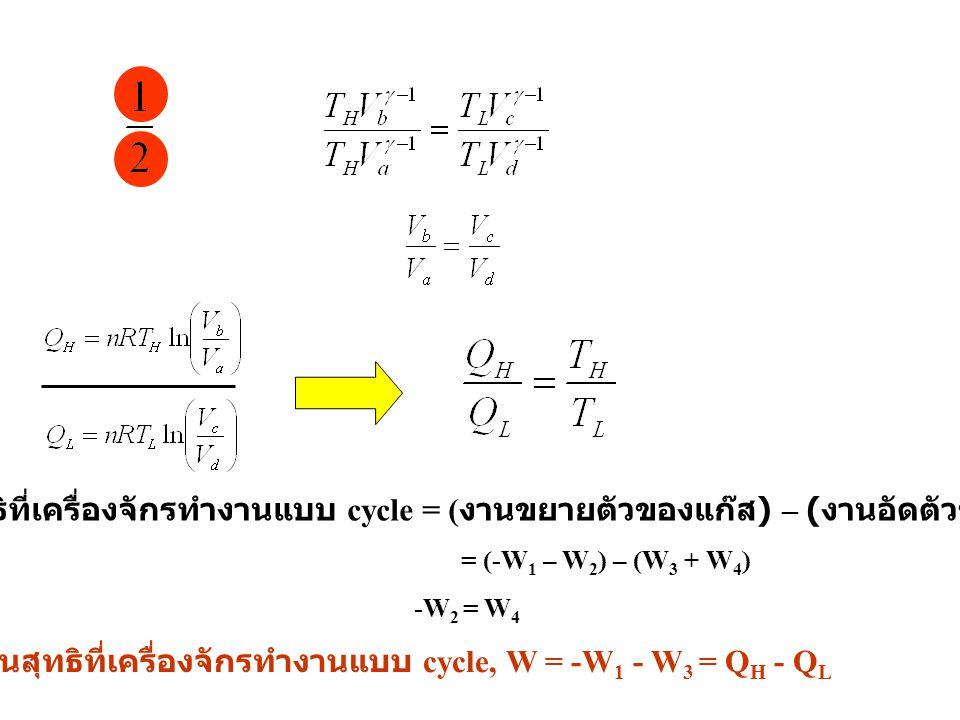 งานสุทธิที่เครื่องจักรทำงานแบบ cycle, W = -W1 - W3 = QH - QL