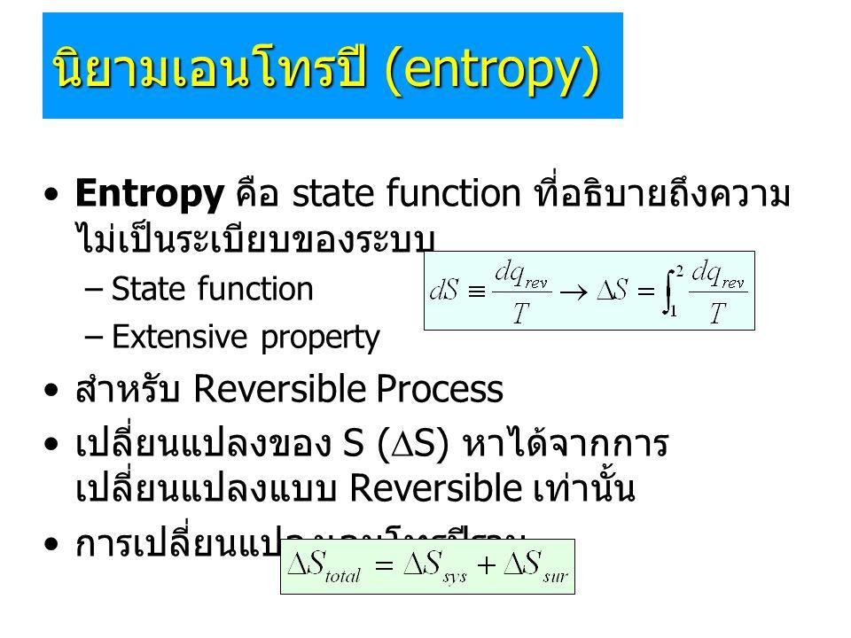 นิยามเอนโทรปี (entropy)