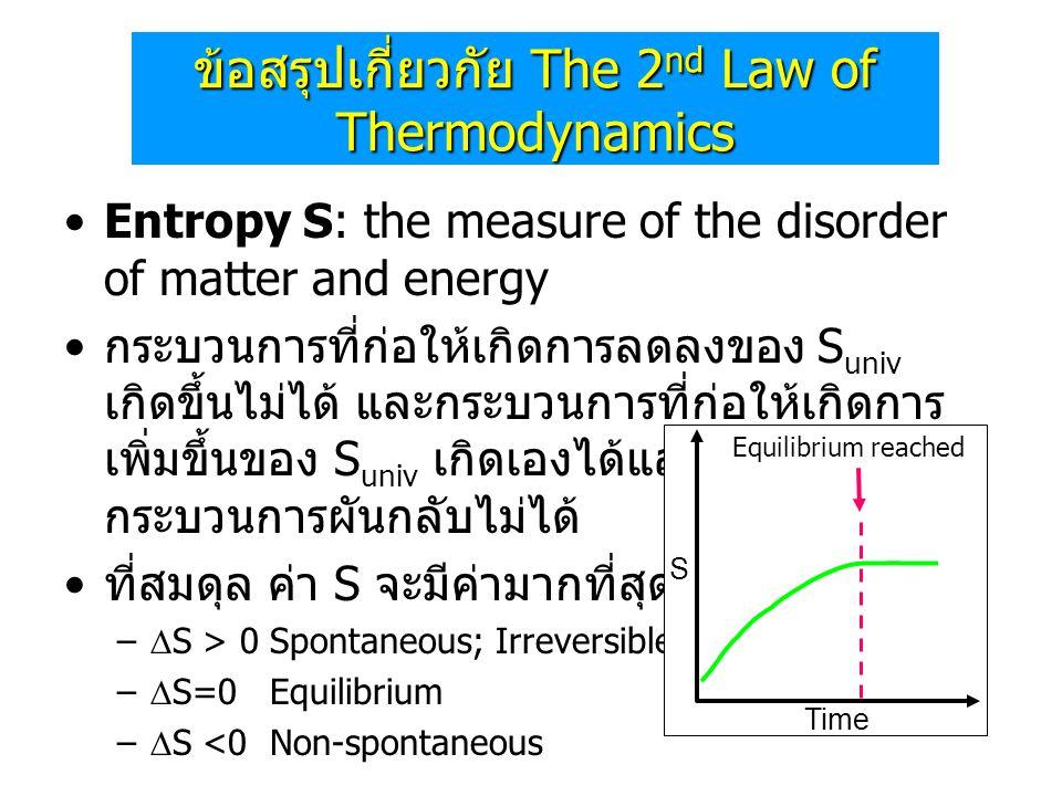 ข้อสรุปเกี่ยวกัย The 2nd Law of Thermodynamics