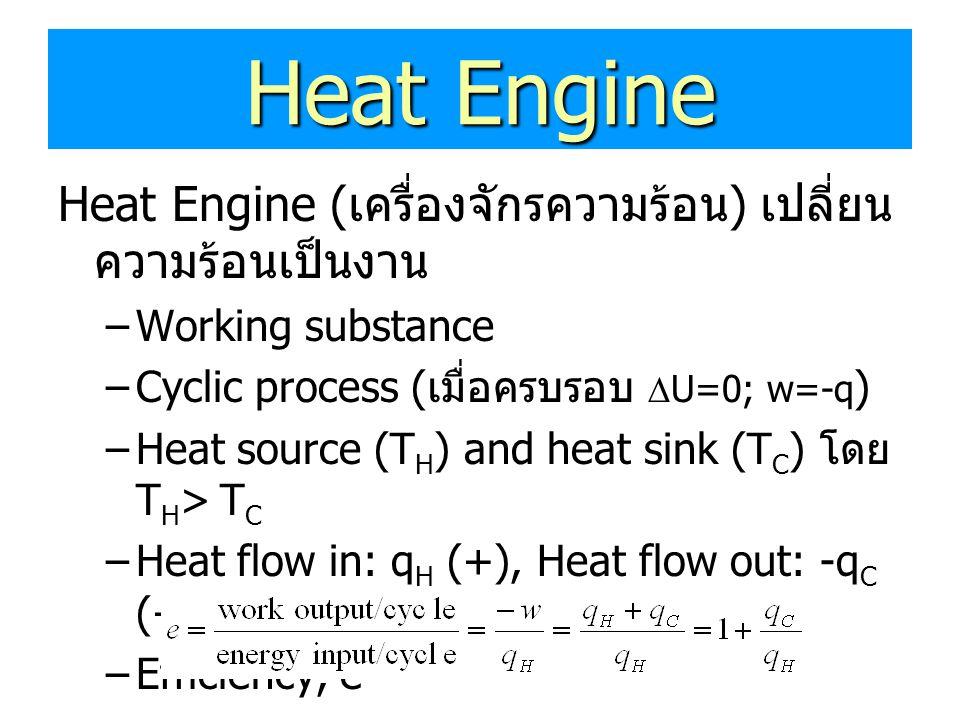 Heat Engine Heat Engine (เครื่องจักรความร้อน) เปลี่ยนความร้อนเป็นงาน