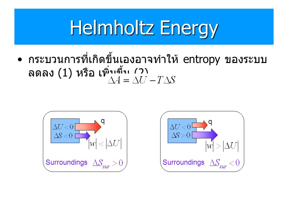 Helmholtz Energy กระบวนการที่เกิดขึ้นเองอาจทำให้ entropy ของระบบลดลง (1) หรือ เพิ่มขึ้น (2) Surroundings.