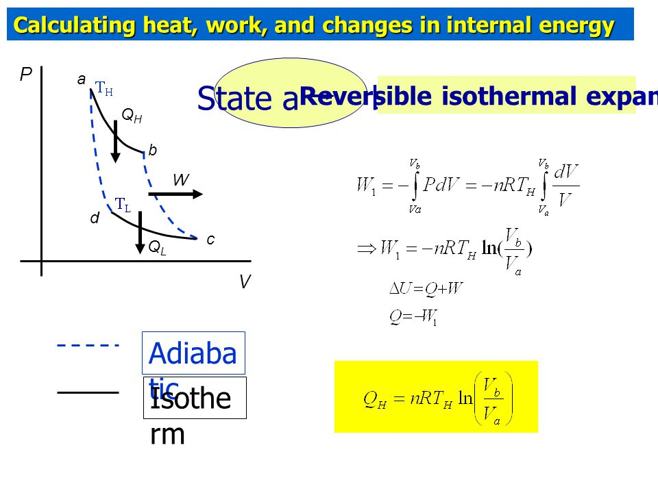 Reversible isothermal expansion