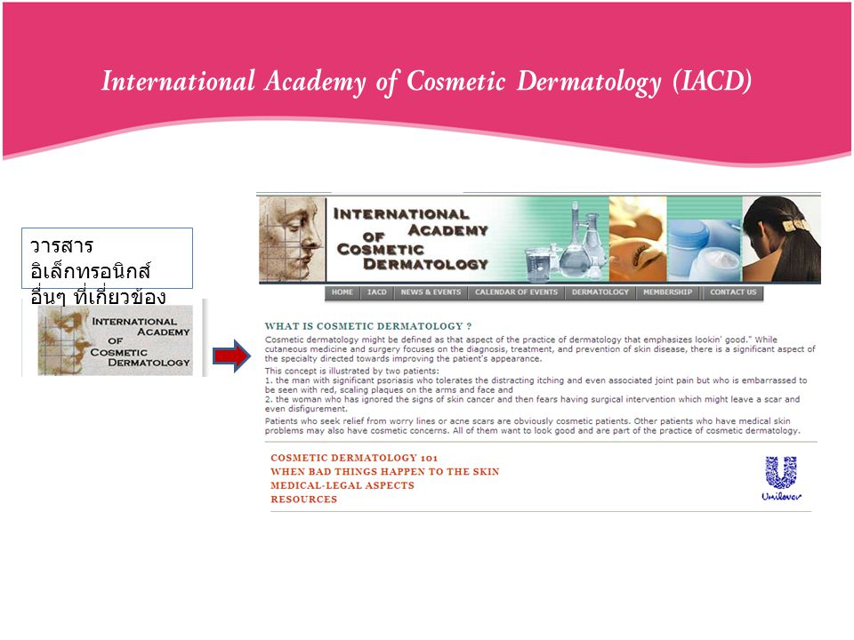 International Academy of Cosmetic Dermatology (IACD)