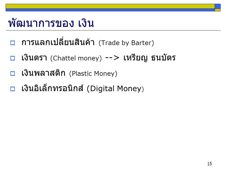 พัฒนาการของ เงิน การแลกเปลี่ยนสินค้า (Trade by Barter)