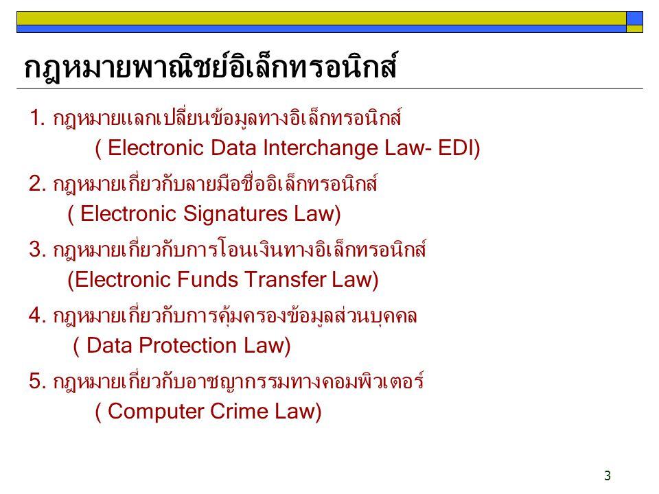 กฎหมายพาณิชย์อิเล็กทรอนิกส์