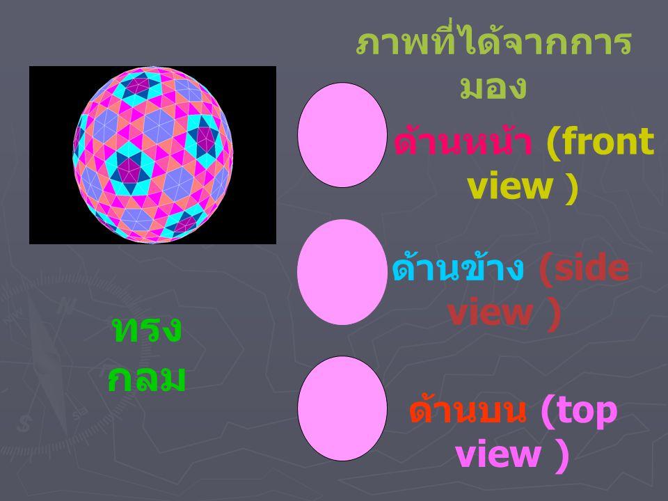 ทรงกลม ภาพที่ได้จากการมอง ด้านหน้า (front view ) ด้านข้าง (side view )
