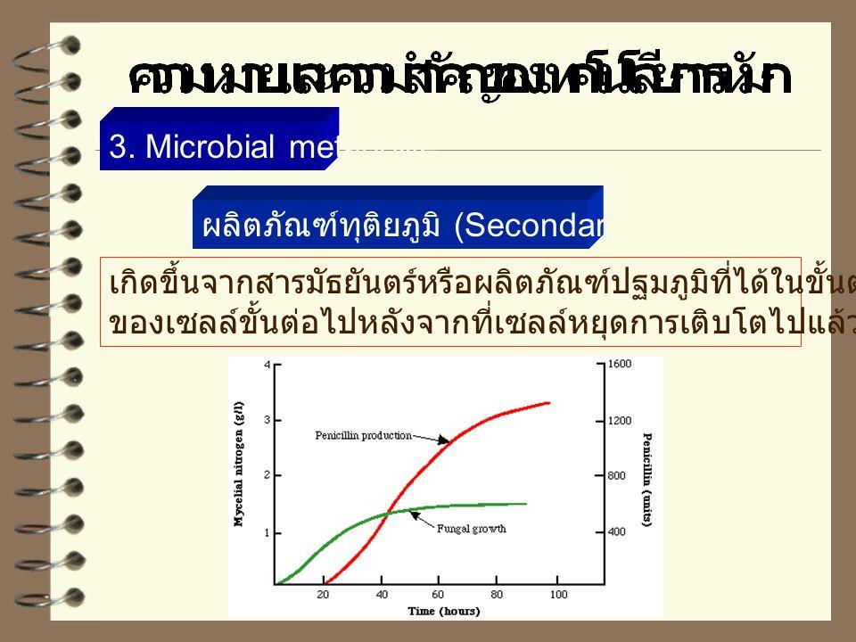 3. Microbial metabolite ผลิตภัณฑ์ทุติยภูมิ (Secondary Metabolites) เกิดขึ้นจากสารมัธยันตร์หรือผลิตภัณฑ์ปฐมภูมิที่ได้ในขั้นตอนต้นด้วยปฏิกิริยา.