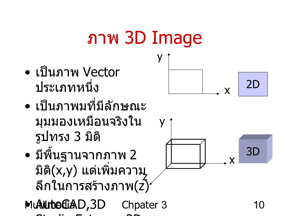 ภาพ 3D Image เป็นภาพ Vector ประเภทหนึ่ง